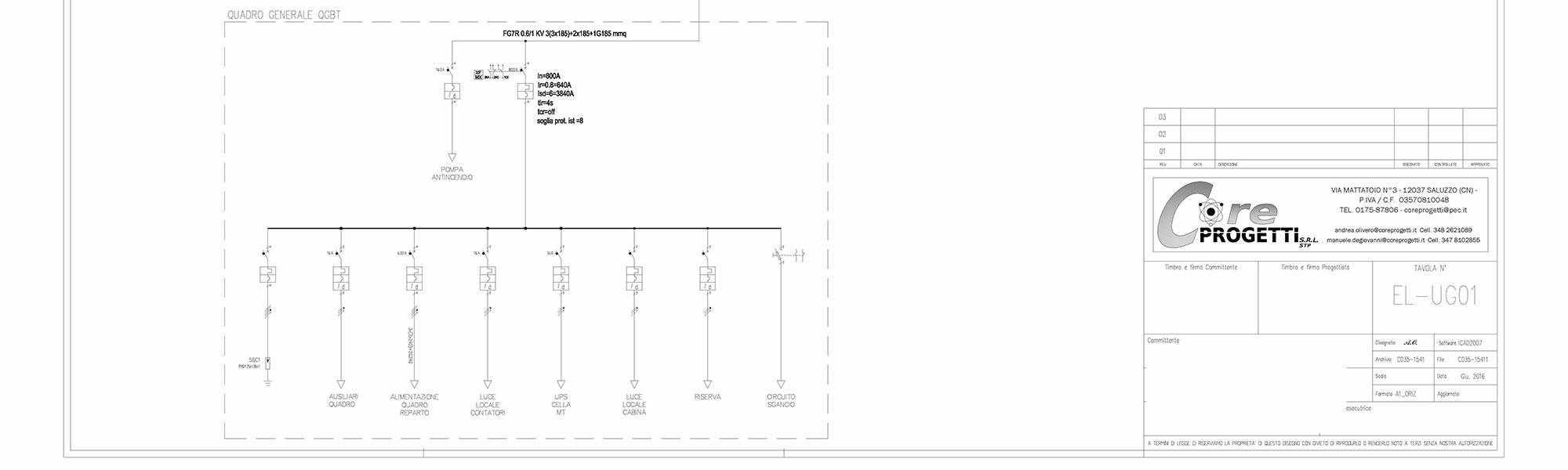 slide-stesura-schemi